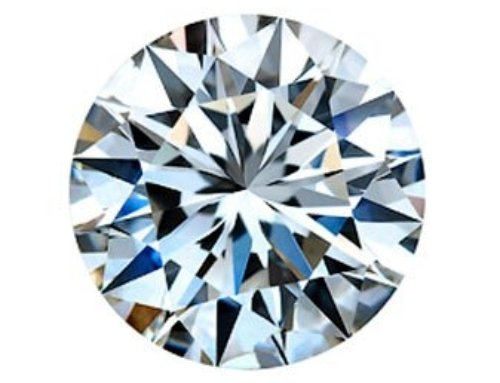 Grading of diamonds: in-house diamond grading system is revolution